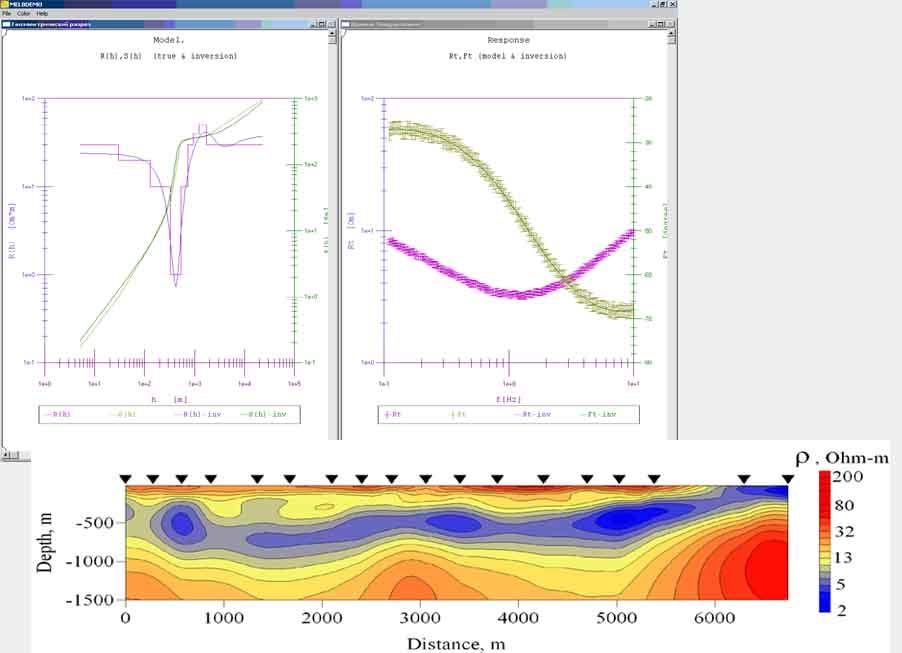 Image of the MEL PROGRAM screenshot, ACF-4M DATA PROCESSING AND INTERPRETATION SOFTWARE TOOLS