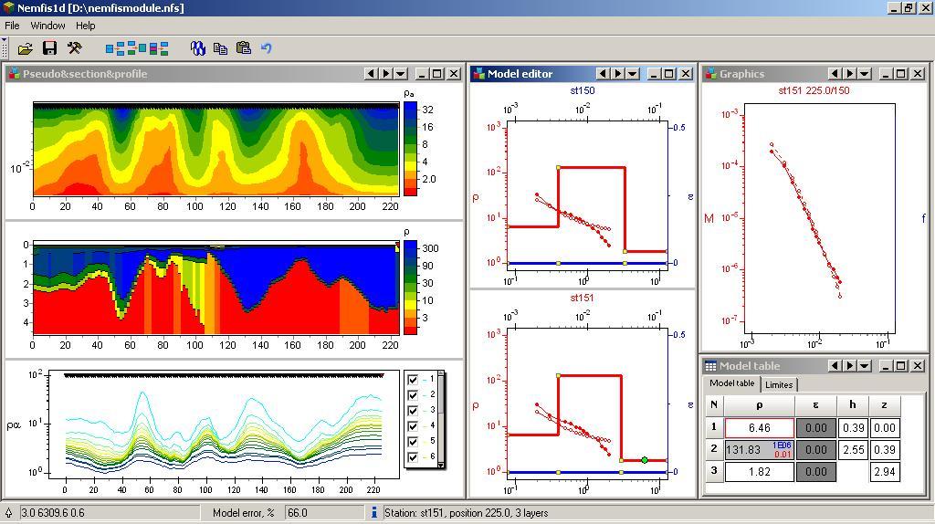Screenshot of the Nemfis1D Electromagnetic scanner (Nemfis) 1D data interpretation software
