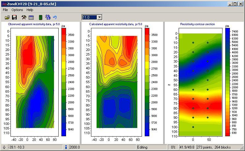 Screenshot of the ZOND-CHT3 software