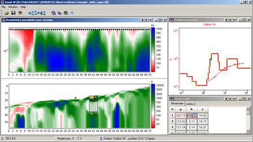 Screenshot of the ZondIP1D Software