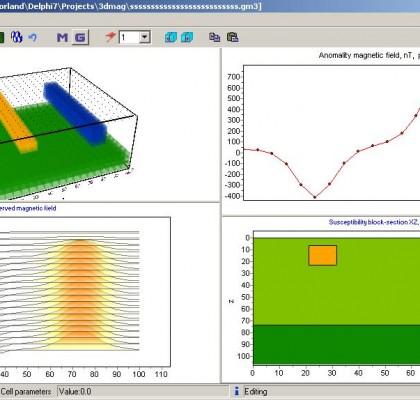 ZOND – ZondMAG3D Software