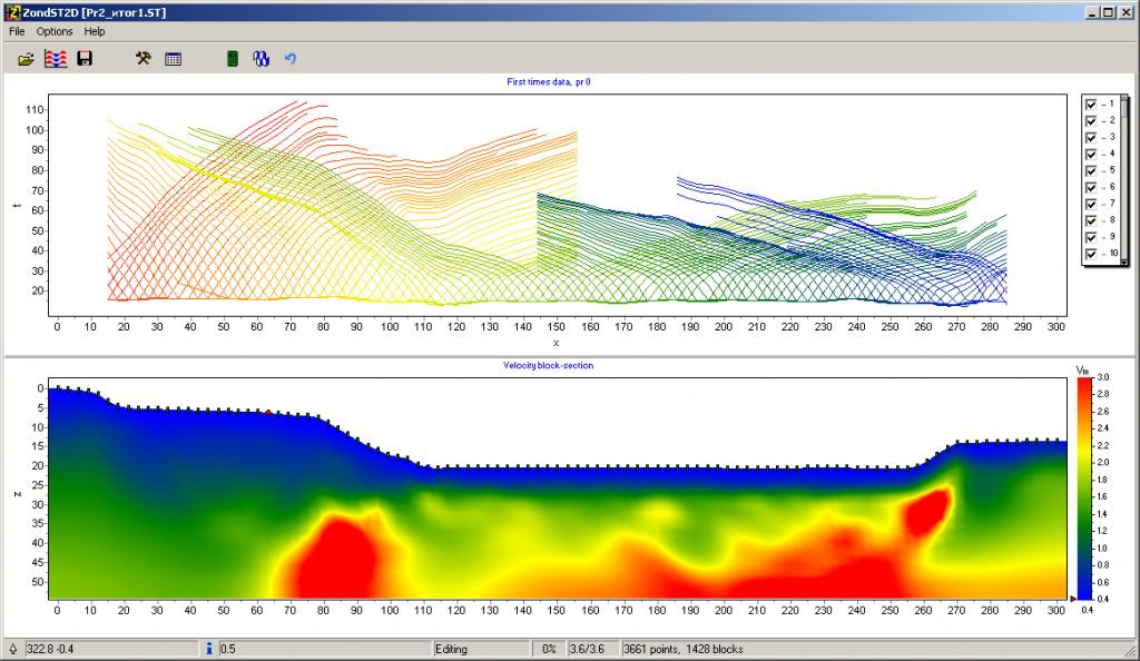 Screenshot of the ZOND software