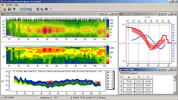 Screenshot of the ZondMT1D Software