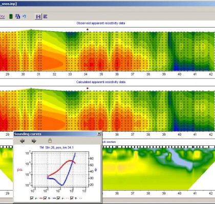 ZOND – ZondMT2D Software