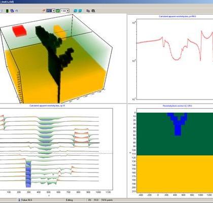 ZOND – ZondRes3D Software