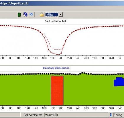 ZOND – ZondSP2D Software