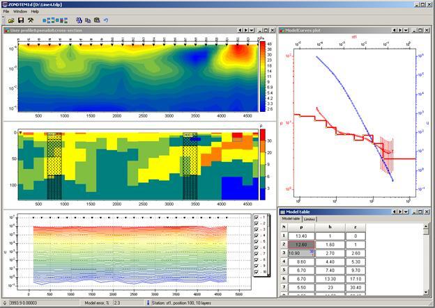 Screenshot of the ZondTEM1D Software